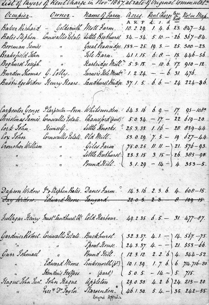 1857 Tithes